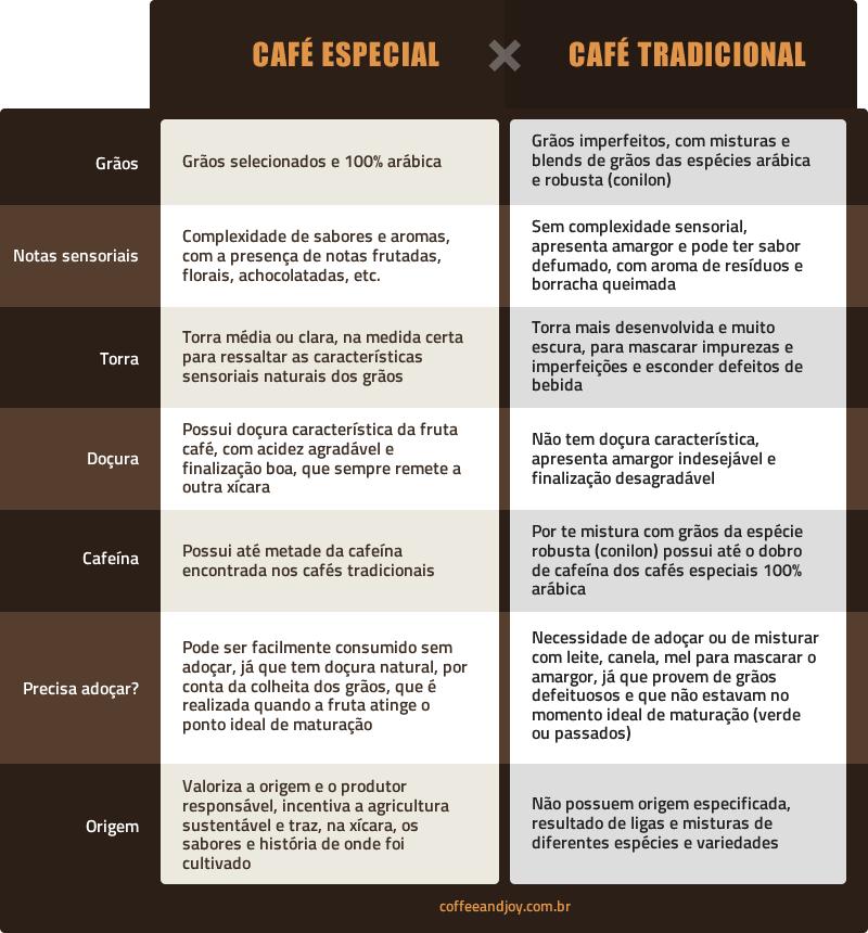 cafe-especial-tradicional (2)