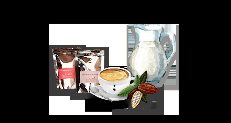 Como o Usar o Cacau no seu Café – Receitas Inusitadas com dois Produtos Super Brasileiros